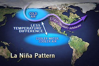Proses La Nina