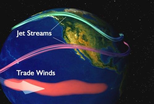 Proses El Nino