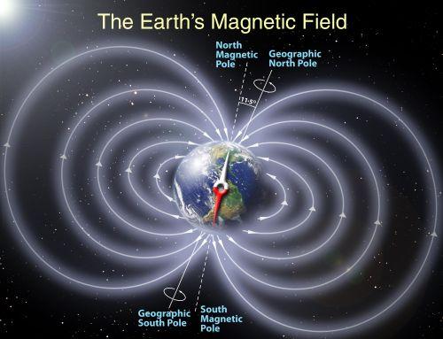 Gambar Medan Magnet Bumi